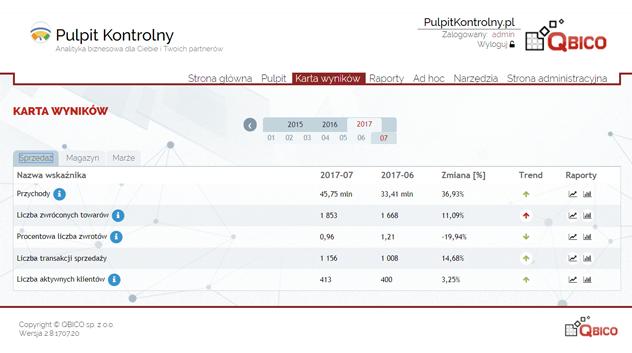 Karta wyników w PulpicieKontrolnym.pl